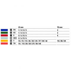 Set de Bits 43 Peças - Bosch